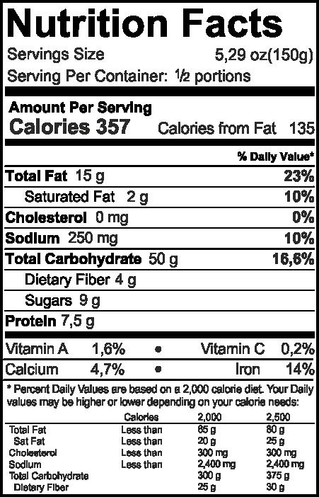 Orecchiette alla Pugliese Nutrition Facts